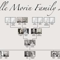 Ancetre Morin