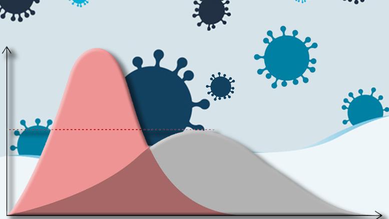 coronavirus - Ville de Prévost